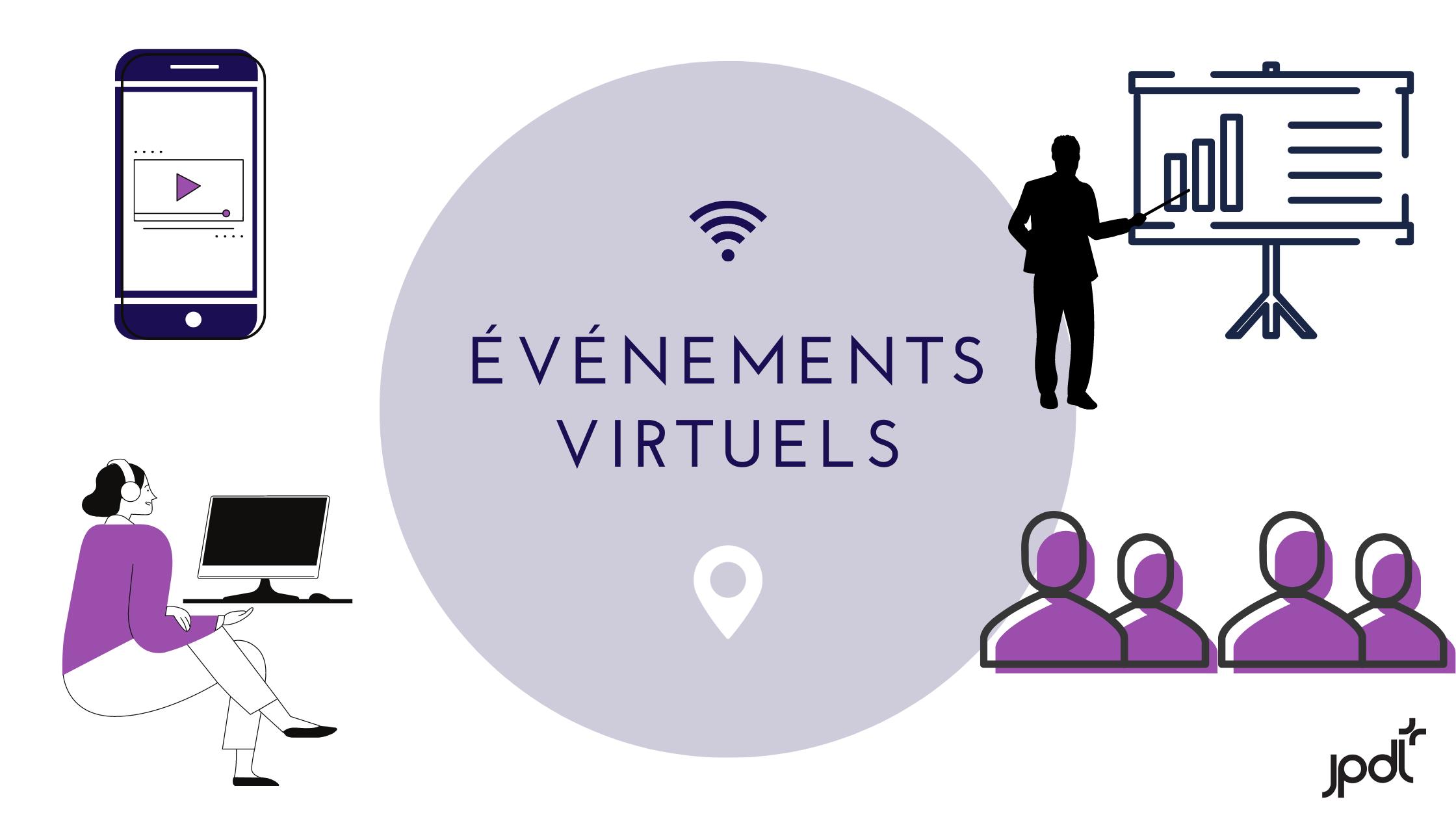 Événement virtuel: Les 6 questions à se poser pour réussir!